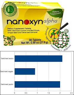 Pareri NANOXYN Alpha pretul oxigenarii celulare eficiente