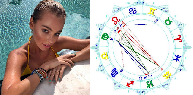 Astro Wiki Elizabeth Cameron Turner birth chart zodiac forecast