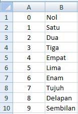 Tabel Penulisan Raport