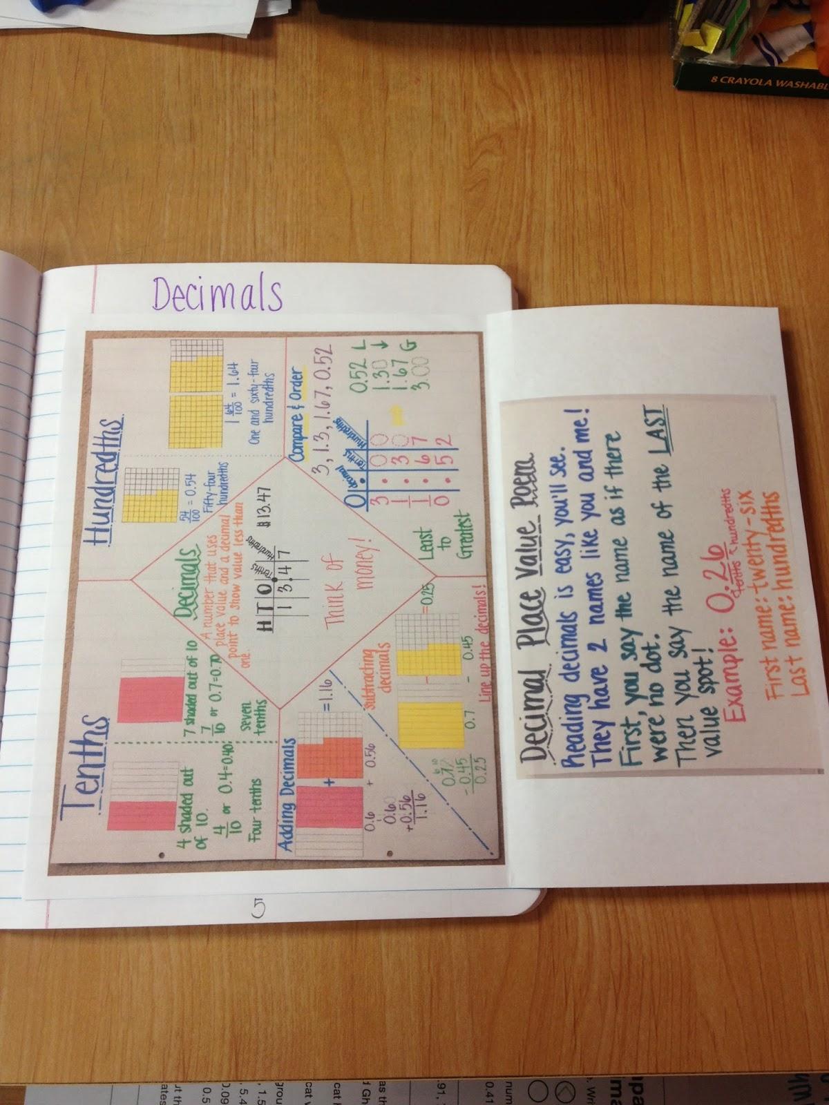 Ms Cao S 4th Grade Math Ordering And Comparing Decimals