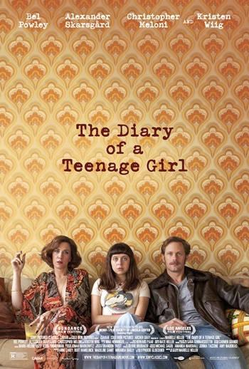Diario de Una Adolescente DVDRip Latino