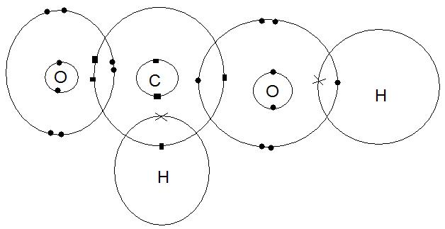 dot diagram for copper