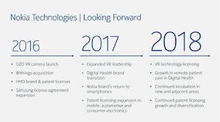 Nokia future plan