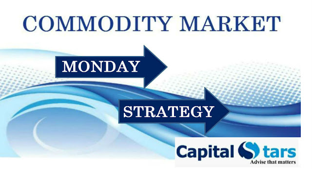 Commodity Trading Tips