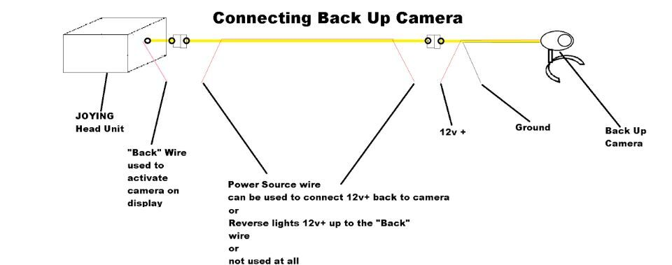 peak backup camera wiring diagram with Tft Lcd Backup Camera Wiring Wiring Diagrams on Float Switches For Back Up Pump Control furthermore Benj S Eb T5 Ghia Wagon T71774 117 also Wiring Diagram For Wireless Backup Camera in addition Esky 4 3 Inch Foldable Tft Lcd Monitor Backup Reverse Monitor Night Vision Universal 7pcs Led Night Vision Car Rear View Camera System Patented Technology Switchable Guideline And Viewing F likewise Feliz Cumpleanos gif.