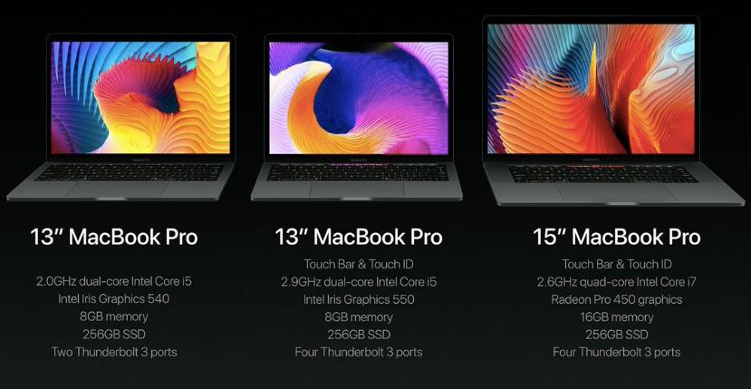 Nuovi MacBook Pro: Immagini, Video, Caratteristiche, Prezzi 2 HTNovo
