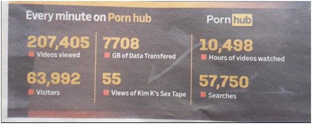 Films Kenyans Porno