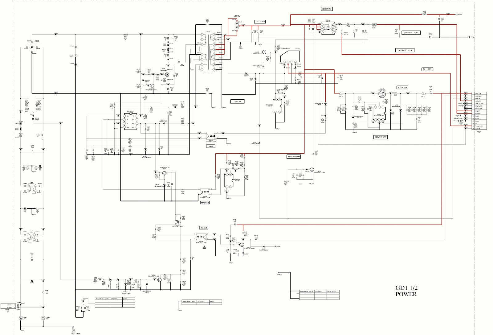 Electro help: SONY KDL22BX300 – SONY KDL 32BX300 – LCD TV