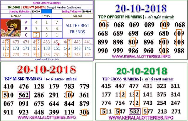 Karunya KR-367 Kerala lottery abc guessing by keralalotteries.info