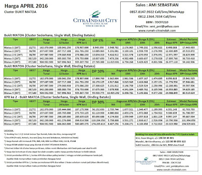 harga-matoa-citra-indah-city-april-2016