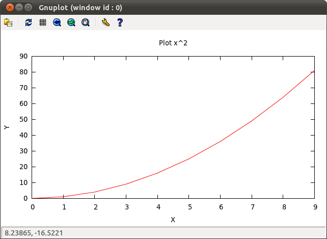 Real World Academia: Using gnuplot to make simple line graphs