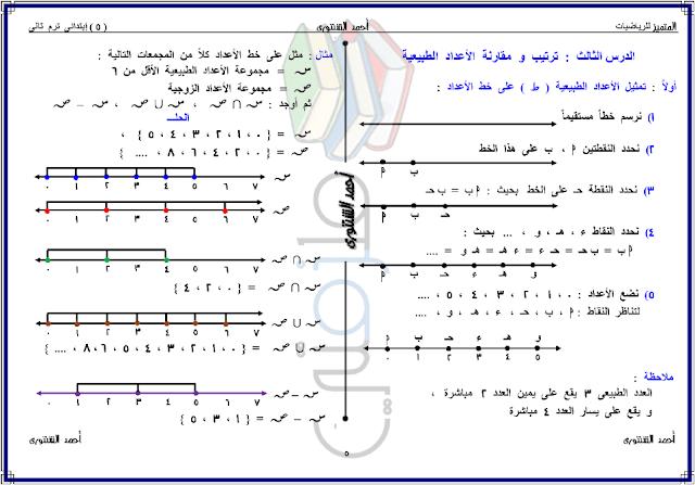مذكرة رياضيات للصف الخامس الإبتدائي الترم الثاني