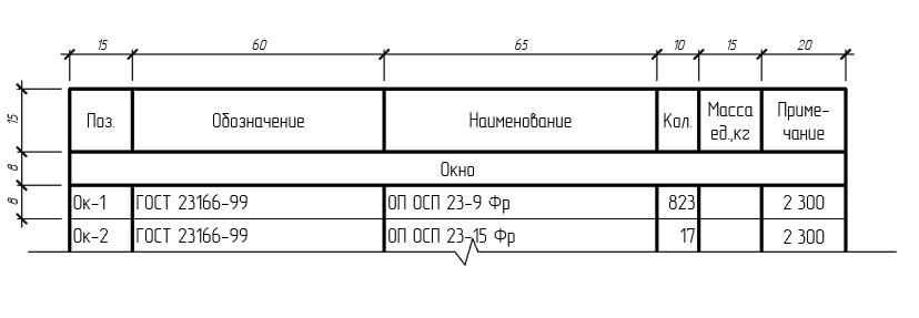 Шаблон Спецификации элементов заполонения проемов