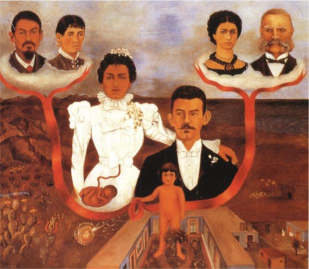 Frida Kahlo Parents