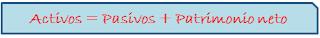 ecuacion_patrimonial_empresa_henrypolo.com_
