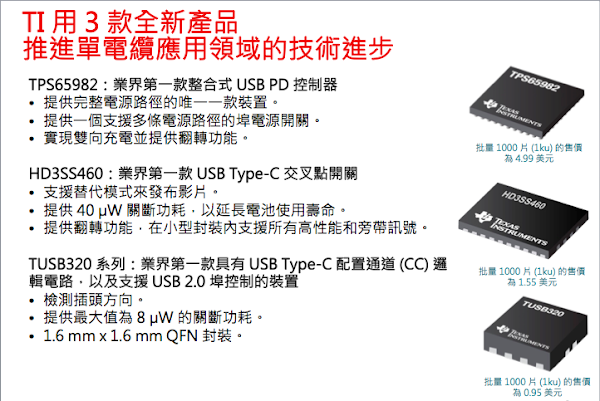 TI USB Type-C