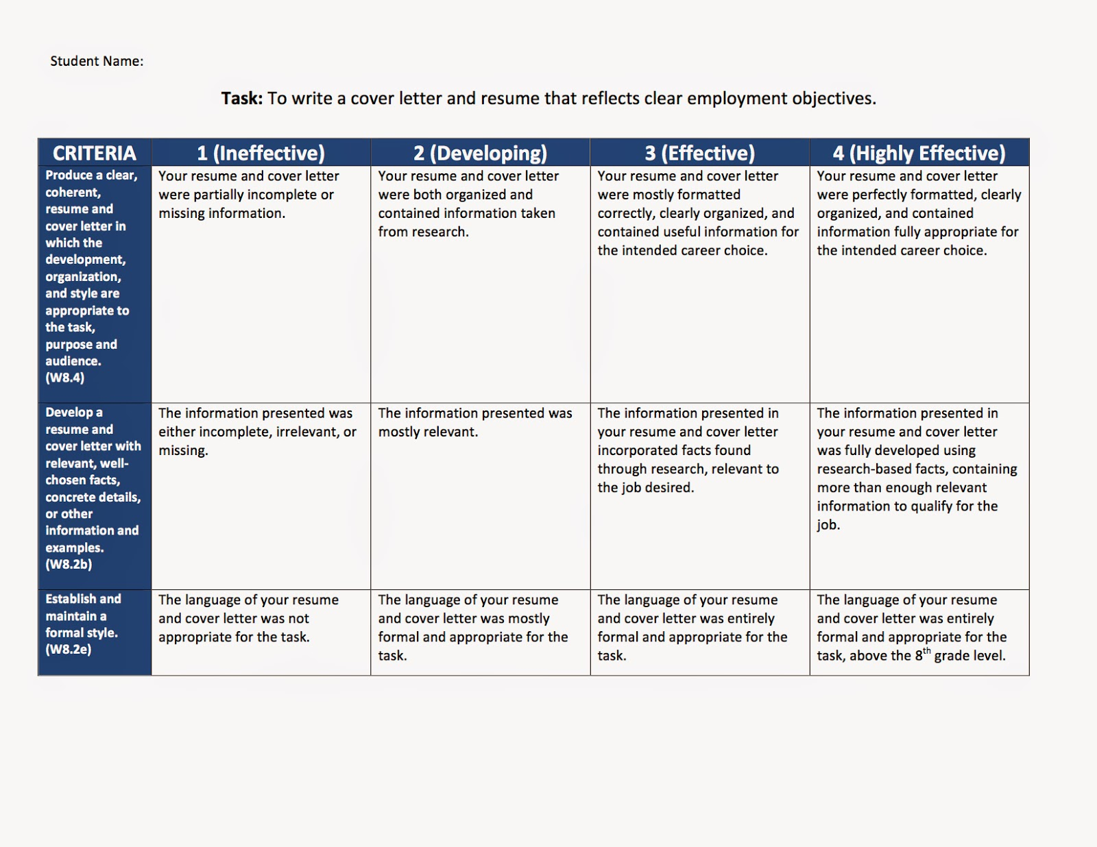 Resume Rubric Template