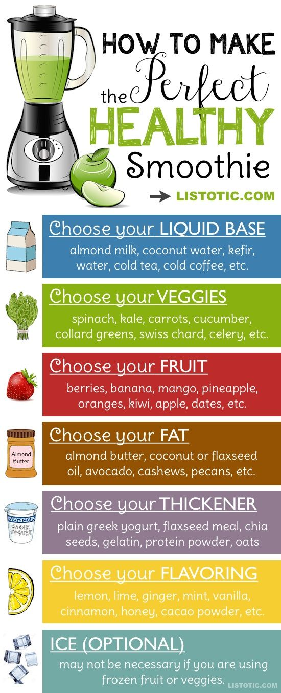 Healthy Smoothie Tips and Ideas
