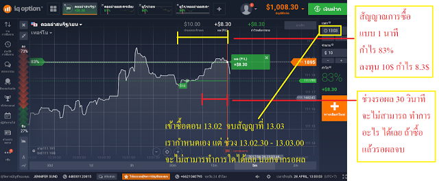 Remarkable, very หุ้น iq option excellent