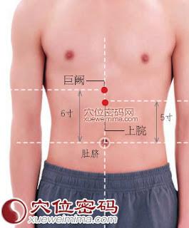 上脘穴位 | 上脘穴痛位置 - 穴道按摩經絡圖解 | Source:xueweitu.iiyun.com