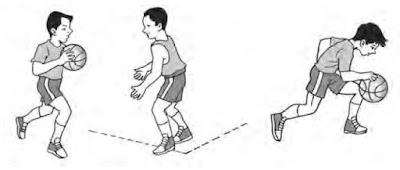 Latihan bounce pass dan dribbling secara berkelompok