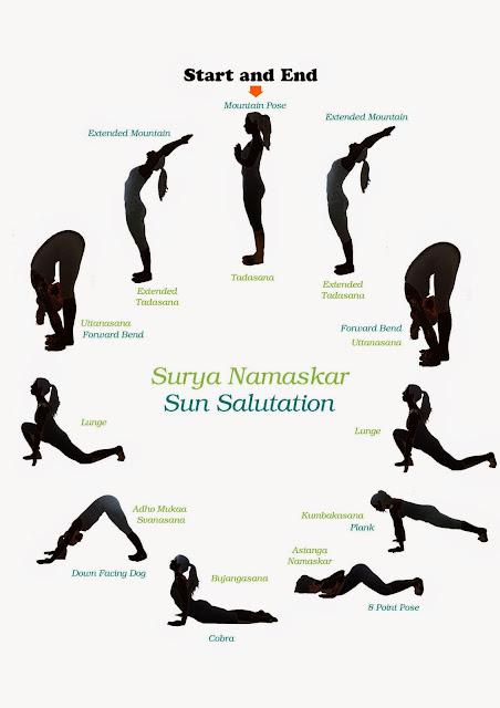 Yoga: 3. Asana - Strength Training | Wesoterik