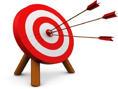 تحديد هدف ورشة العمل