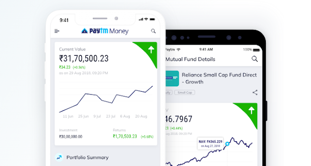 PayTm Money - Mutual Funds in your Pocket! | App Review