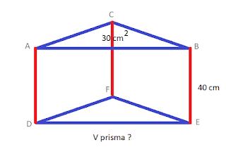 Contoh Soal Prisma Segitiga nomer 2