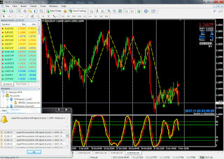 Binary option arrow signals