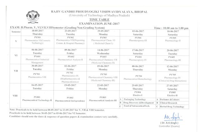 RGPV B.Pharmacy 8th Semester Grading System Exam Time Table