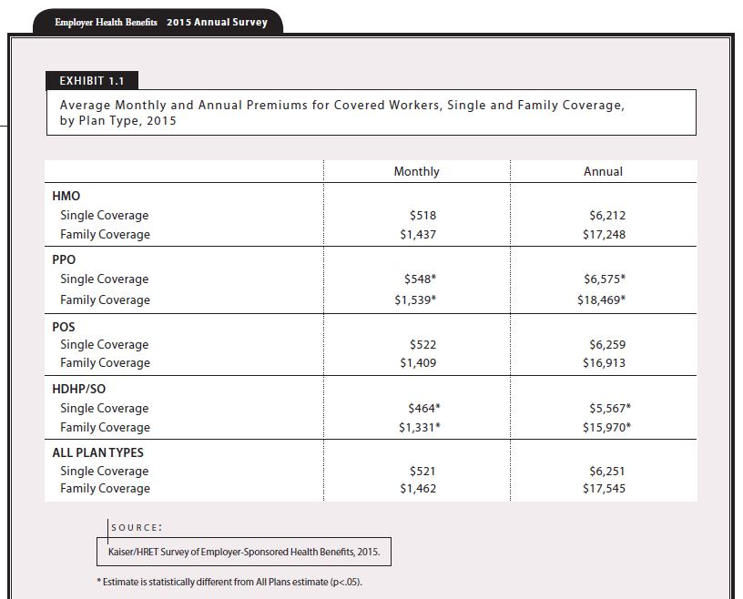 insurance and payment expectations Medicare influence on private insurance: good or ill the culture and expectations of a profound influence on private insurance are payment technology and.