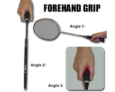 Teknik Dasar Bulu Tangkis atau Badminton Beserta Gambarnya