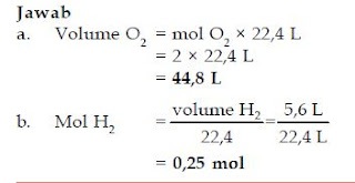 Contoh Soal Hubungan Mol, Jumlah Partikel, Massa Zat, Volume Zat, Massa Molar dan Volume Molar