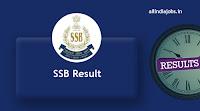 SSB Result