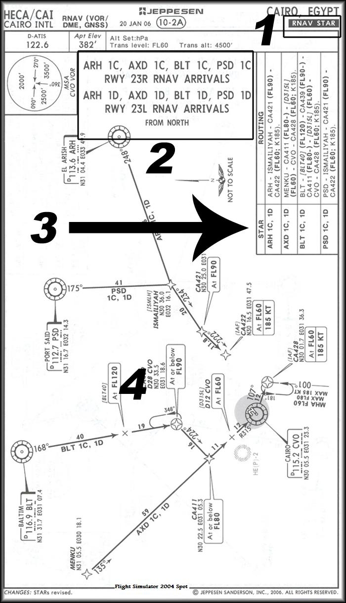 Flight Simulator 2004 & FSX: SID & STAR Navigation