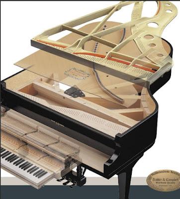 bộ phận đàn piano Kohler & Campbell