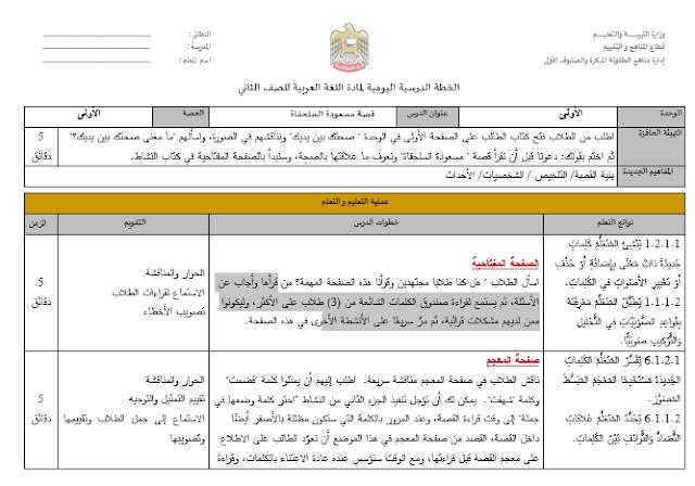 الخطة الدرسية اليومية لمادة اللغة العربية للصف الثاني الفصل الاول 2018-2019 السلحفاة مسعودة