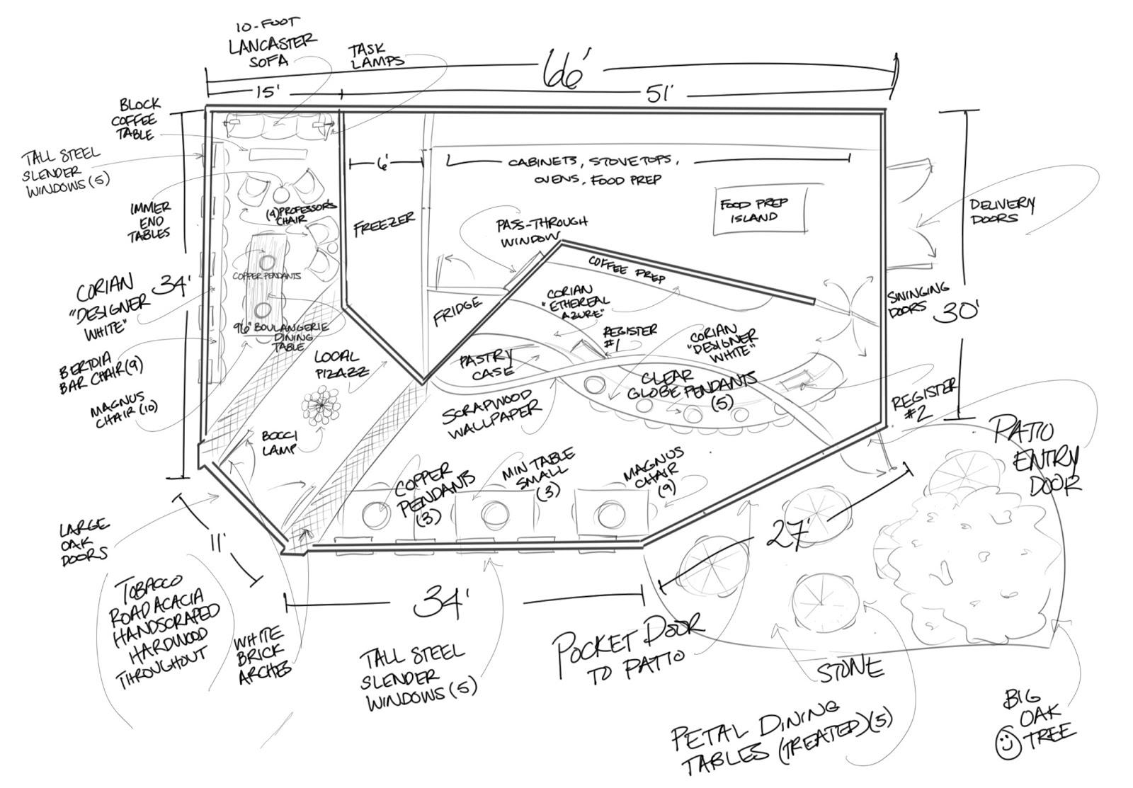 Designing Amanda Has Changed Locations A Cafe Interior