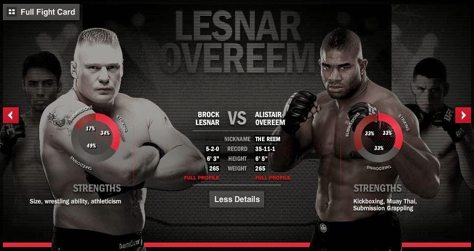 4-SportsAction: [MMA] UFC 141: Lesnar Vs Overeem ...