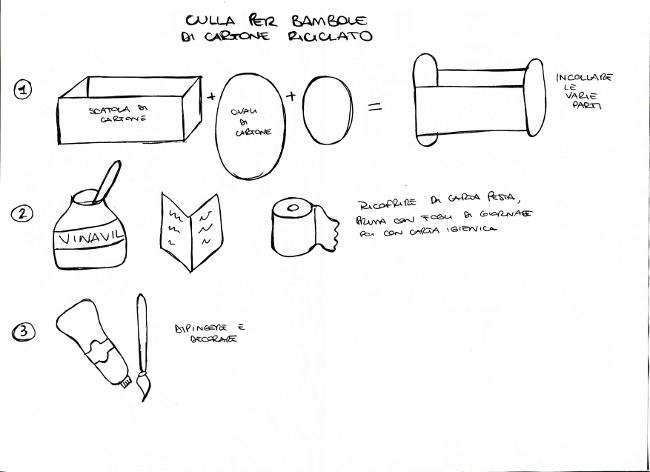 Costruire Una Culla A Dondolo.La Forma Delle Nuvole Culla Fai Da Te Di Cartone Per Le Bambole