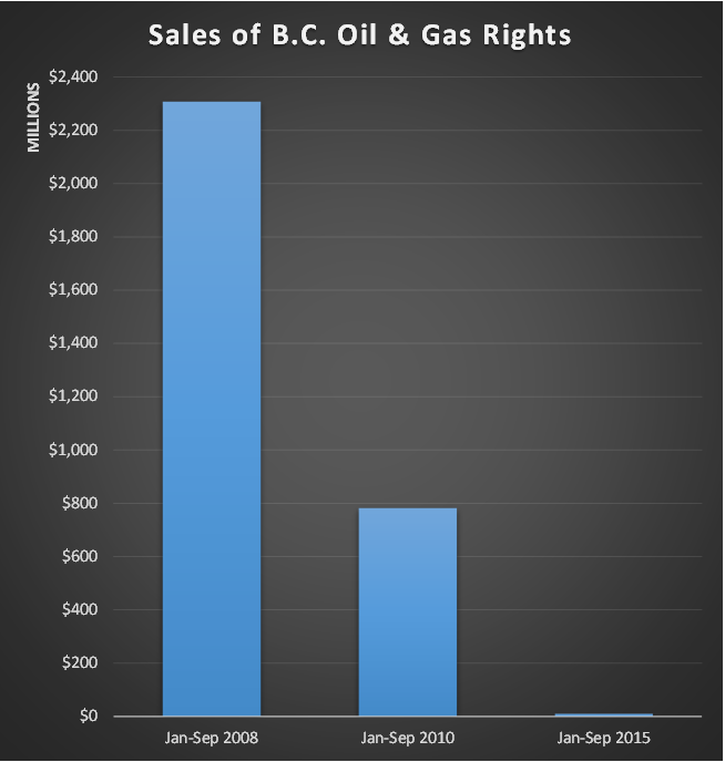 Natural Gas Morgan Stanley Triana Energy