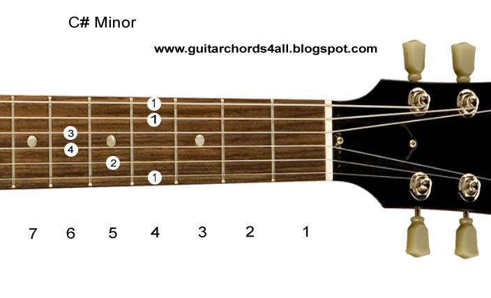 Guitar phir mohabbat guitar tabs : Guitar Chords: Guitar Chord Charts-Minor Chord Charts