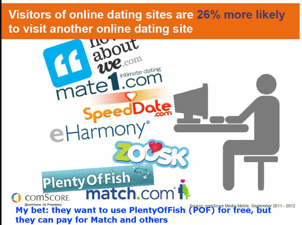 14-15 jaar oude dating site