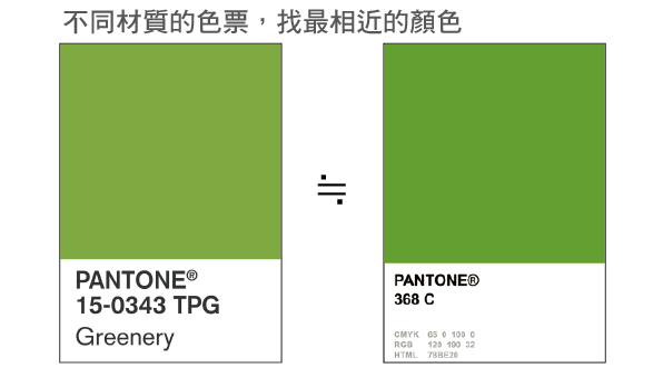 PANTONE(彩通)特別色介紹