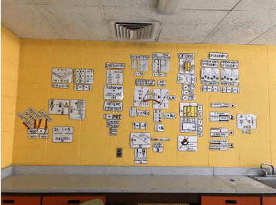 Ms. Baily's middle school math word wall