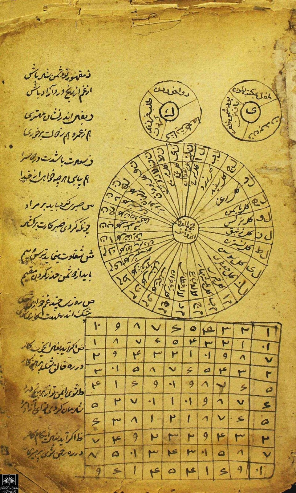المكتبة الروحانية