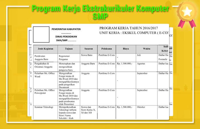 Program Kerja Ekstrakurikuler Komputer SMP