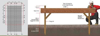 Cara Mudah Pekerjaan Bowplank Untuk Teknik Bangunan 1