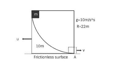 conservation of momentum,conservation of momentum examples,conservation of momentum law,conservation of momentum formula
